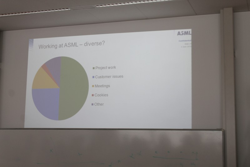 Lunchlezing ASML